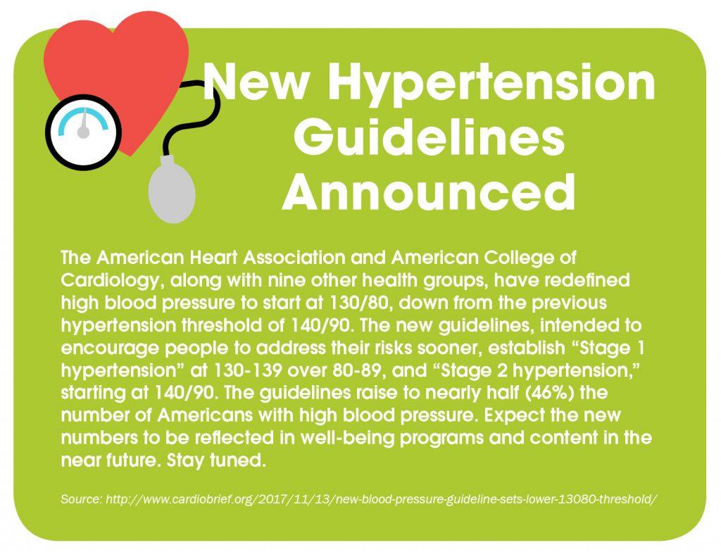 pvt-pathways-december-2017-hypertension-guidelines-image